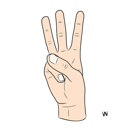 gestural: Sign language and the alphabet,The Letter w