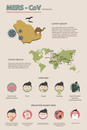 MERS-CoV Virus infographics Vectores