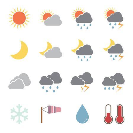icône météo