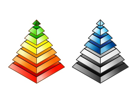 Energy efficiency and environmental impact rating pyramids