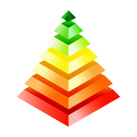 Energy efficiency rating - three-dimensional pyramid