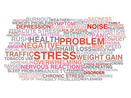 ストレスの症状単語雲の概念  イラスト・ベクター素材