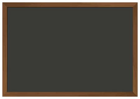 Wooden-framed chalkboard / horizon position