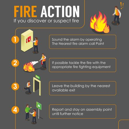 How to Handle Fire Infographic Poster