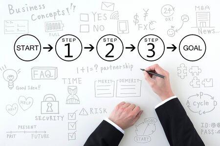 Business Image - Process