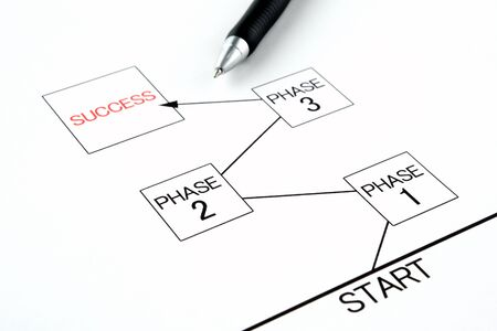 Business Image - Processes and Processes