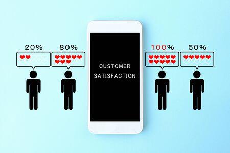 Smartphone Customer Satisfaction