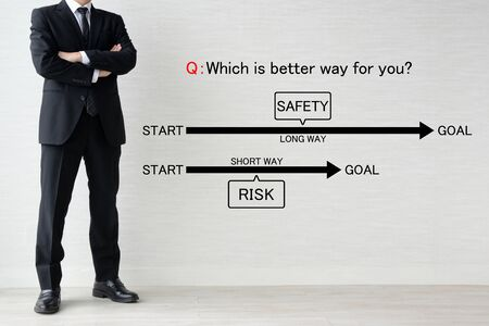 Business Image: Risk or Safety?