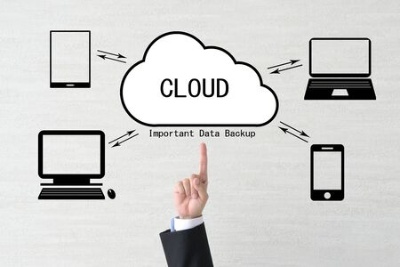 Business Image: Leveraging the Cloud