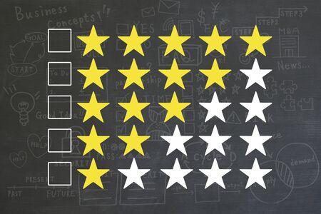 Assessment and assessment list