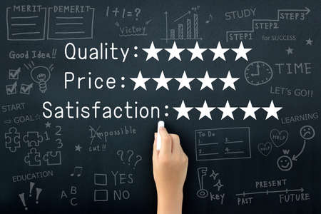 Image of quality, price, and satisfaction