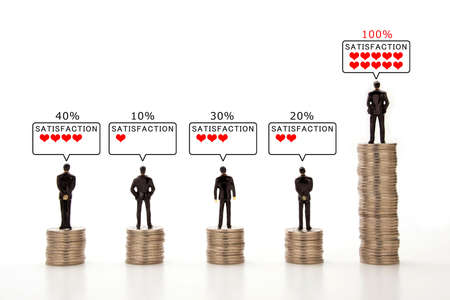 Business Image- Income and Satisfaction