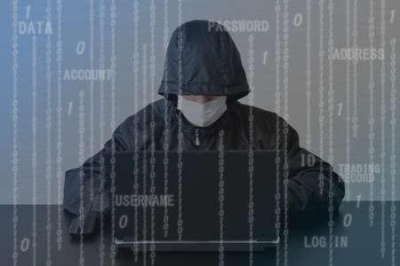 Hacking Hacker Image