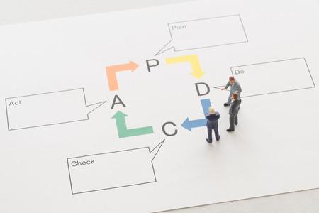 Image of PDCA