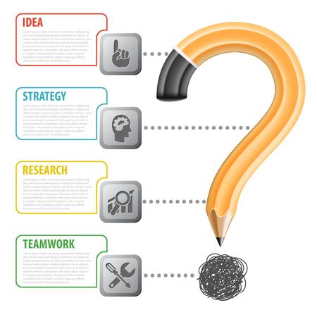 Cartel De Negocios Con Lápiz Y Cuatro Pasos Para Hacer El Trabajo Icono Muestra De La Pregunta Y De Infografía