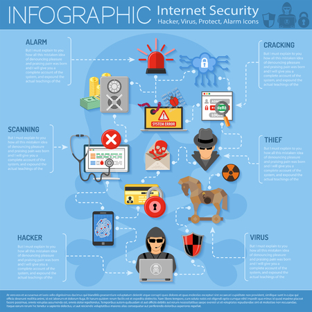 Internet Security Infographics with Flat Icon Set for Flyer, Poster, Web Site Like Hacker, Virus, Spam and Thief.