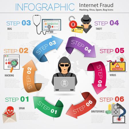 Internet Security Infographics with Arrows and Flat Icon Set for Flyer, Poster, Web Site Like Hacker, Virus, Spam and Thief. Vector iillustration.