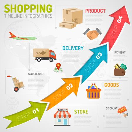 Shopping Infographic in Flat stijliconen op het thema van de detailhandel, online winkelen, levering van goederen, zoals verkoop, winkel, cash kortingen. Vector voor brochure, website en afdrukken Advertising. Stock Illustratie