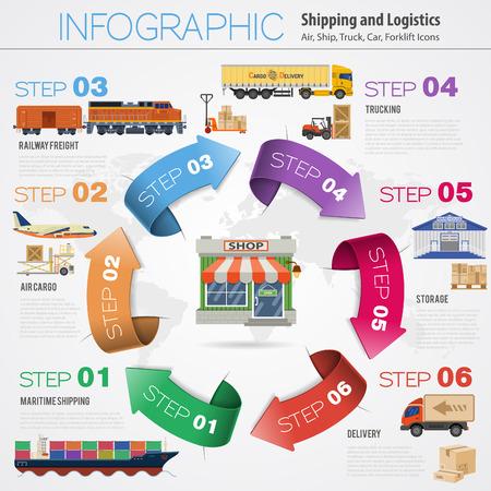 Güterverkehr und Verpackung Infografik in Flat-Stil-Ikonen