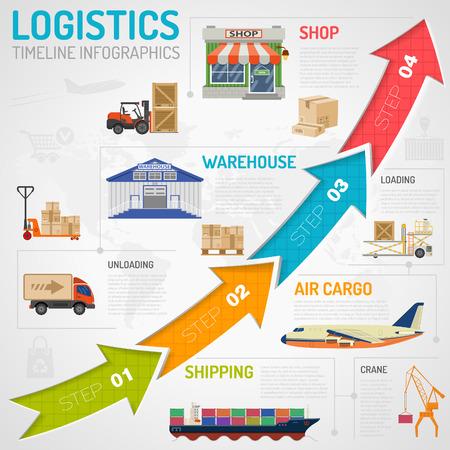 Infografía de logística en iconos de estilo plano