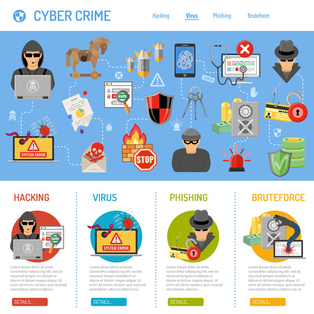 Internet Security and Cyber Crime Concept with Flat Icon Like Hacker, Virus, Spam, Thief. Vector for Flyer, Poster, Web Site and Printing Advertising. 免版税图像 - 54413310