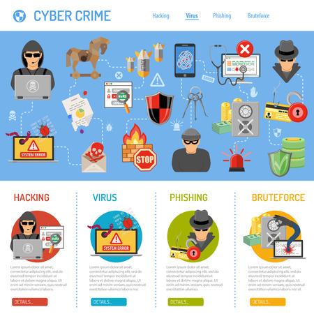 Internet Security en Cyber Crime Concept met Flat Icoon Net als Hacker, Virus, Spam, Thief. Vector voor Flyer, Poster, Website en Printing Advertising. Vector Illustratie