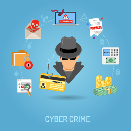 Cyber Crime Concept with Flat Icons for Flyer, Poster, Web Site on Theme Phishing.