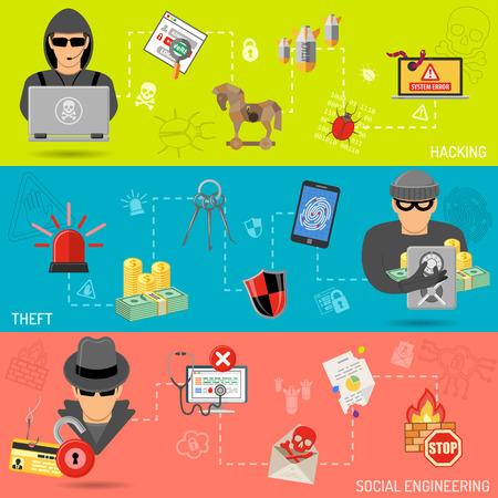 Cyber ??Bannières Crime pour Flyer, Affiche, site Web, d'impression Publicité Comme Hacker, voleur et ingénierie sociale.