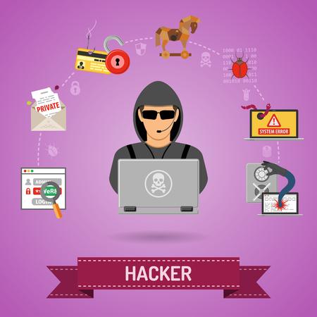 전단, 포스터, 웹 사이트, 인쇄 광고와 마찬가지로 해커, 바이러스, 버그, 오류, 스팸 및 사회 공학 사이버 범죄 개념입니다.