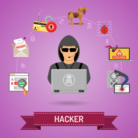 Cyberprzestępczość Koncepcja ulotka, plakat, Stronie Internetowej, druków reklamowych Podoba Hacker, wirusom, błąd, błąd, spamem i inżynierii społecznej.