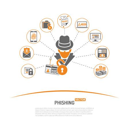 Concepto del crimen cibernético con planos Iconos para el folleto, cartel, sitio web sobre el Tema de contraseñas. Ilustración de vector