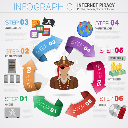 Piracy Vector Concept with Flat Icons for Flyer, Poster, Web Site, Printing Advertising Like Pirate, Download, Server, Laptop and Money.
