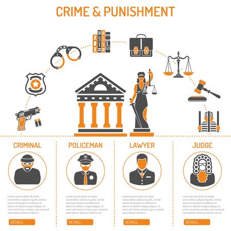 Misdaad en Straf Vector Concept met vlakke pictogrammen voor Flyer, Poster, website, reclame Net als Thief, Politieagent, advocaat, rechter, Vrouwe Justitia en Court House.