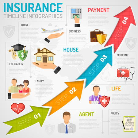 Insurance Services Timeline Infographics for Poster, Web Site, Advertising with House, Family, Medical and Travel Flat Icons.