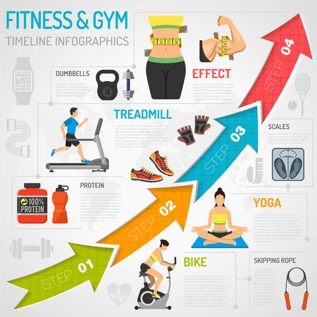Fitness, gimnasio, cardio, yoga, estilo de vida saludable línea de tiempo infografía para aplicaciones móviles, sitios web, publicidad con la bicicleta estática, Dambbells, cinta para correr y flechas. Ilustración de vector