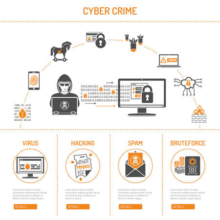 Cyber ??Concept Crime pour Flyer, Affiche, site Web, d'impression Publicité Comme Hacker, Virus et Spam Flat Icons. Isolated illustration vectorielle.