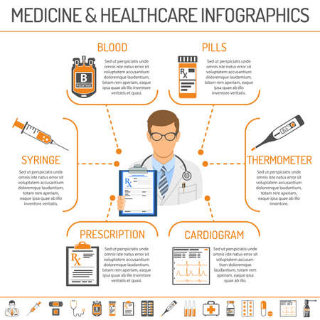 medicine and healthcare infographics with flat icons like Doctor, blood transfusion, cardiogram, prescription. isolated vector illustration Illustration