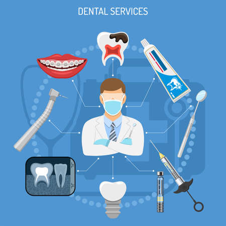 Dental Services Concept with flat icons dentist, braces, dental drill, x-ray, syringe, carpula vial and denture. vector illustration