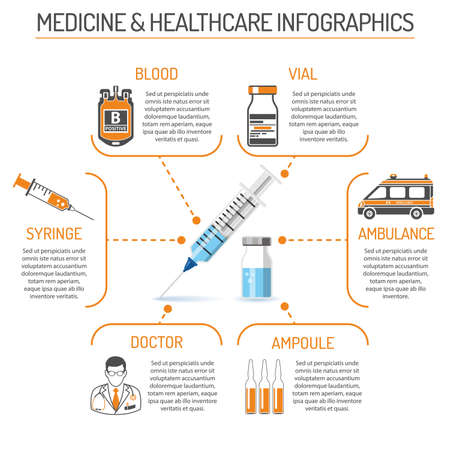 Medicine and healthcare infographics with flat icons like Doctor, blood transfusion, syringe, ambulance. Isolated vector illustration