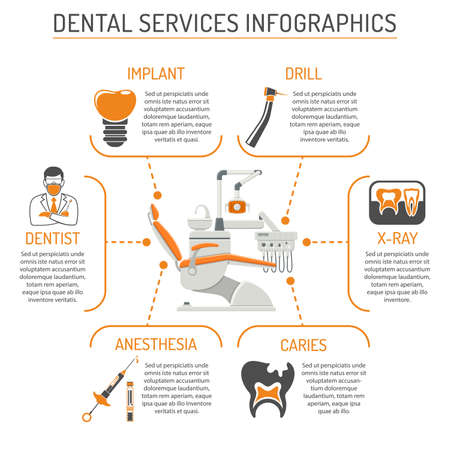 Dental Services and Stomatology infographics with two color icons in flat style. Doctor, dentist chair, caries, x-ray, cartridge syringe, carpula and implant. Isolated vector illustration