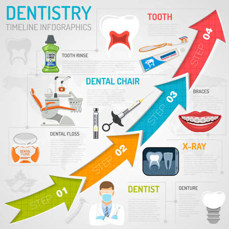 Dentistry Timeline Infographics with Oral Hygiene and Dental Clinic. Icons in Flat Style Doctor, Dentist Chair, Tooth and Braces. Vector illustration