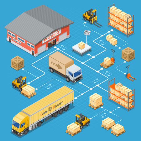 Warehouse, storage, logistics and delivery isometric infographics with storehouse, scales, truck, forklift. Vector illustration