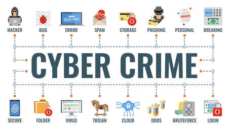 Cyber crime horizontal banner with flat icons hacker, phishing, virus, cloud technology and spam. Typography banner. Isolated vector illustration