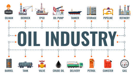 Oil industry horizontal banner with flat icons extraction, production, refinery and transportation raw oil and petrol. Typography banner. Isolated vector illustration