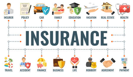 Insurance services horizontal banner with flat icons family, real estate, medical, travel and education insurance. Typography banner. Isolated vector illustration