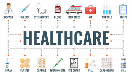 Medicine, healthcare and medical services horizontal banner with flat icons doctor, ambulance, prescription and syringe. Typography banner. Isolated vector illustration
