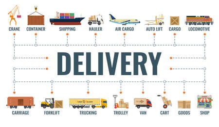 Delivery, shipping and logistics horizontal banner with flat icons air cargo, trucking, ship, railroad freight, shop. Typography banner. Isolated vector illustration