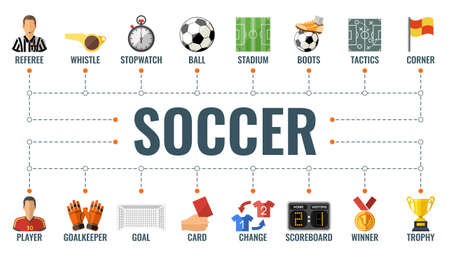 Soccer horizontal banner with flat icons football player, soccer ball, goal, trophy and referee. Typography banner. Isolated vector illustration 向量圖像
