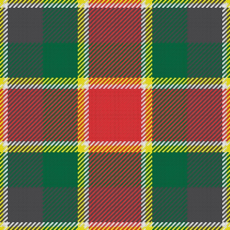 Scottish tartan texture, in red green combination.