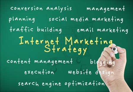 web marketing: internet marketing strategy